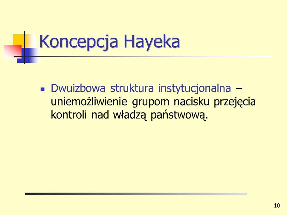 Koncepcja Hayeka Dwuizbowa struktura instytucjonalna – uniemożliwienie grupom nacisku przejęcia kontroli nad władzą państwową.