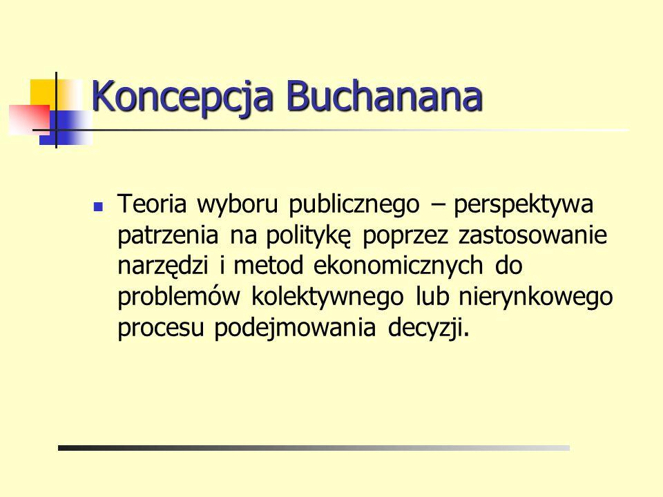 Koncepcja Buchanana