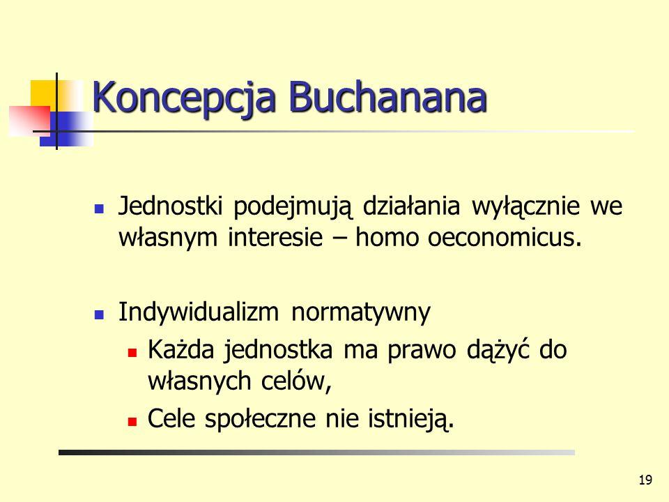 Koncepcja Buchanana Jednostki podejmują działania wyłącznie we własnym interesie – homo oeconomicus.