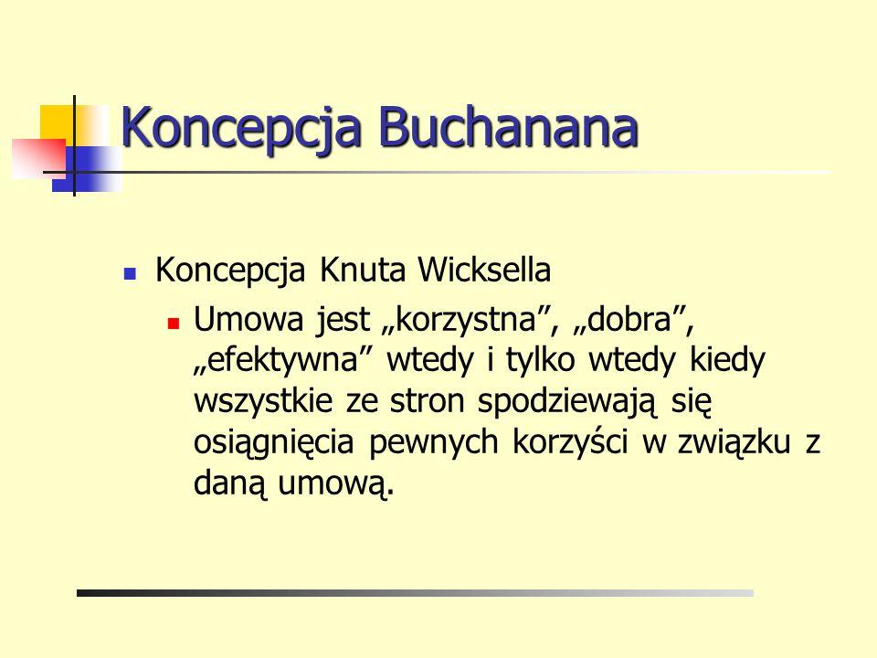 Koncepcja Buchanana Koncepcja Knuta Wicksella