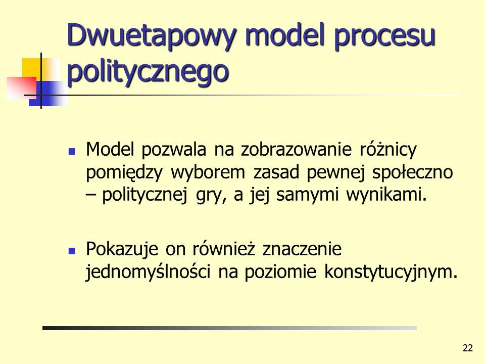 Dwuetapowy model procesu politycznego