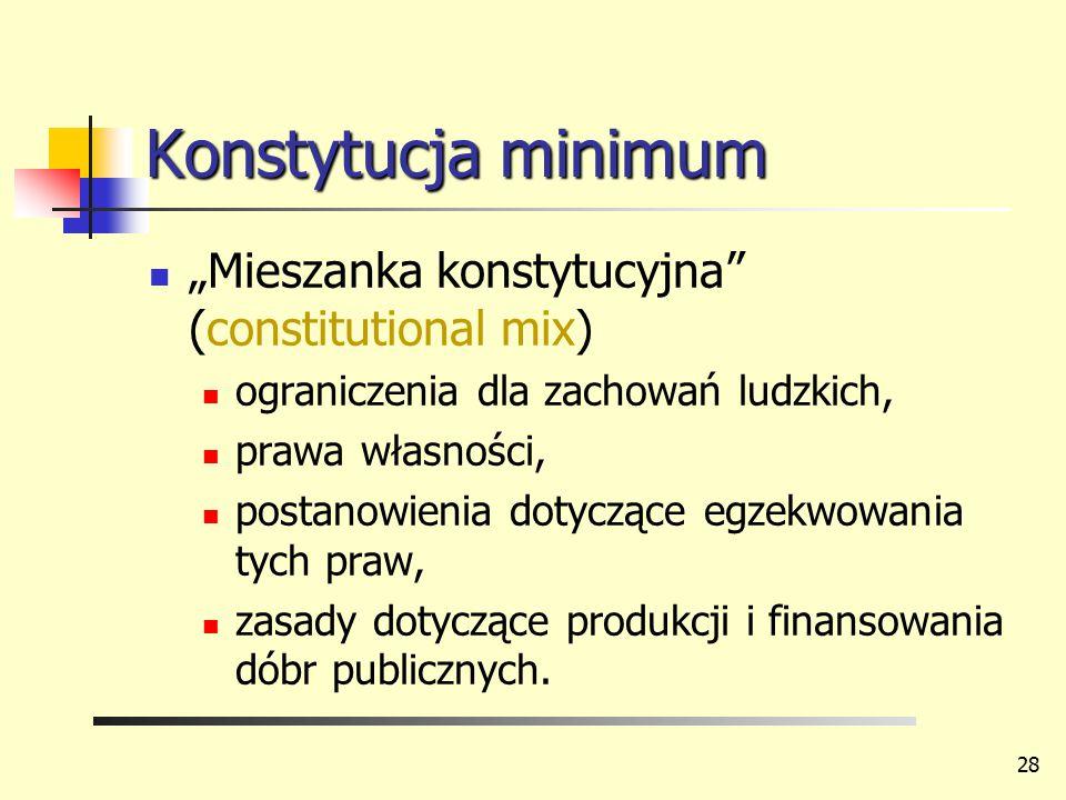 """Konstytucja minimum """"Mieszanka konstytucyjna (constitutional mix)"""