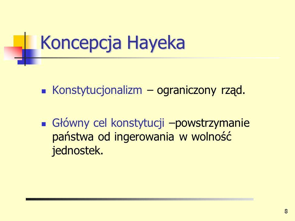 Koncepcja Hayeka Konstytucjonalizm – ograniczony rząd.