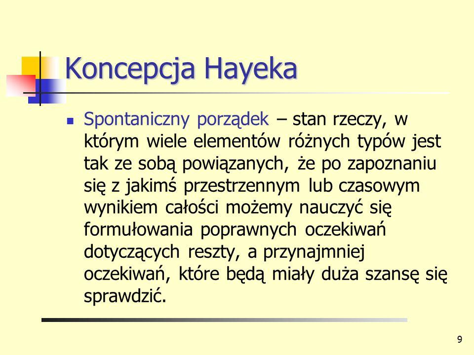 Koncepcja Hayeka
