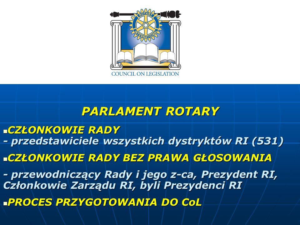 PARLAMENT ROTARY CZŁONKOWIE RADY - przedstawiciele wszystkich dystryktów RI (531) CZŁONKOWIE RADY BEZ PRAWA GŁOSOWANIA.