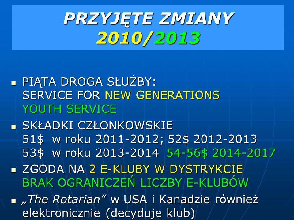 PRZYJĘTE ZMIANY 2010/2013 PIĄTA DROGA SŁUŻBY: SERVICE FOR NEW GENERATIONS YOUTH SERVICE.