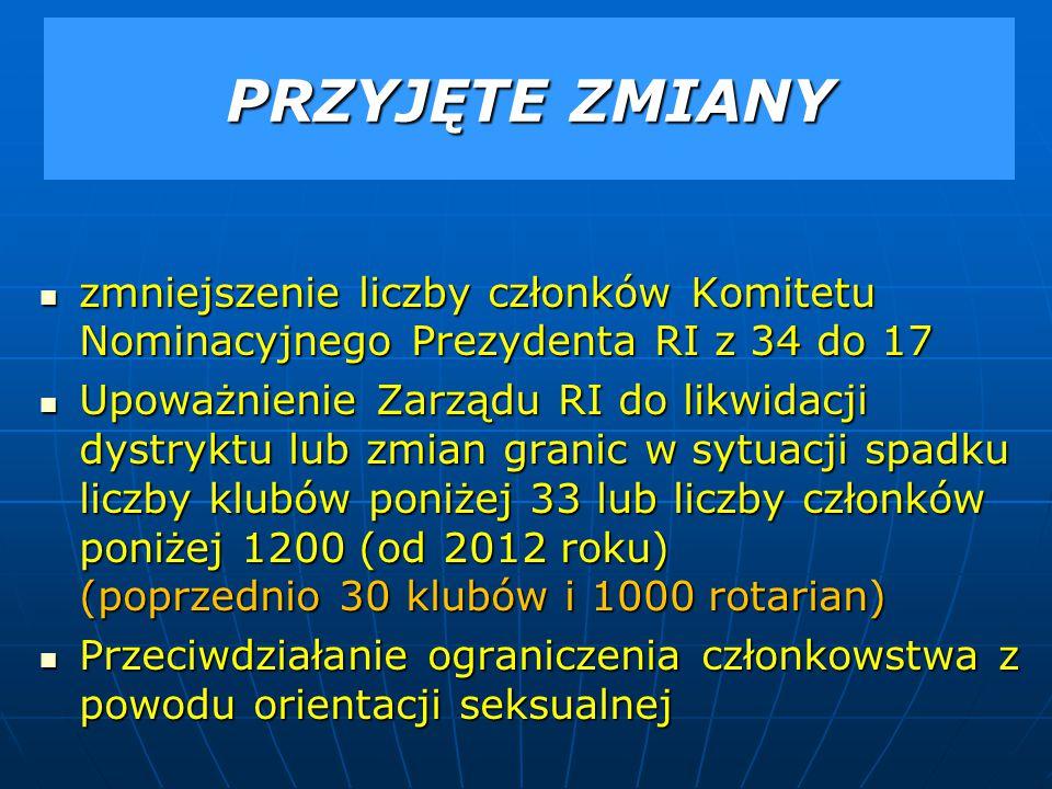 PRZYJĘTE ZMIANY zmniejszenie liczby członków Komitetu Nominacyjnego Prezydenta RI z 34 do 17.