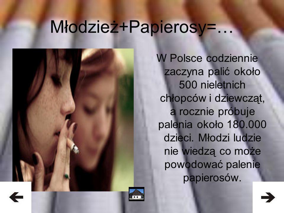 Młodzież+Papierosy=…