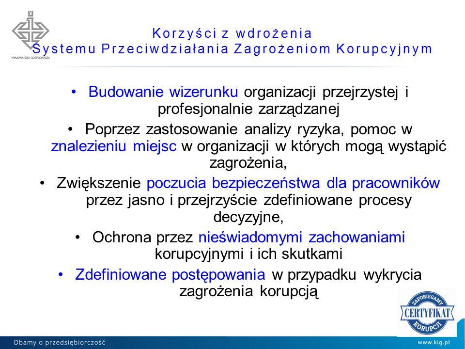 Korzyści z wdrożenia Systemu Przeciwdziałania Zagrożeniom Korupcyjnym