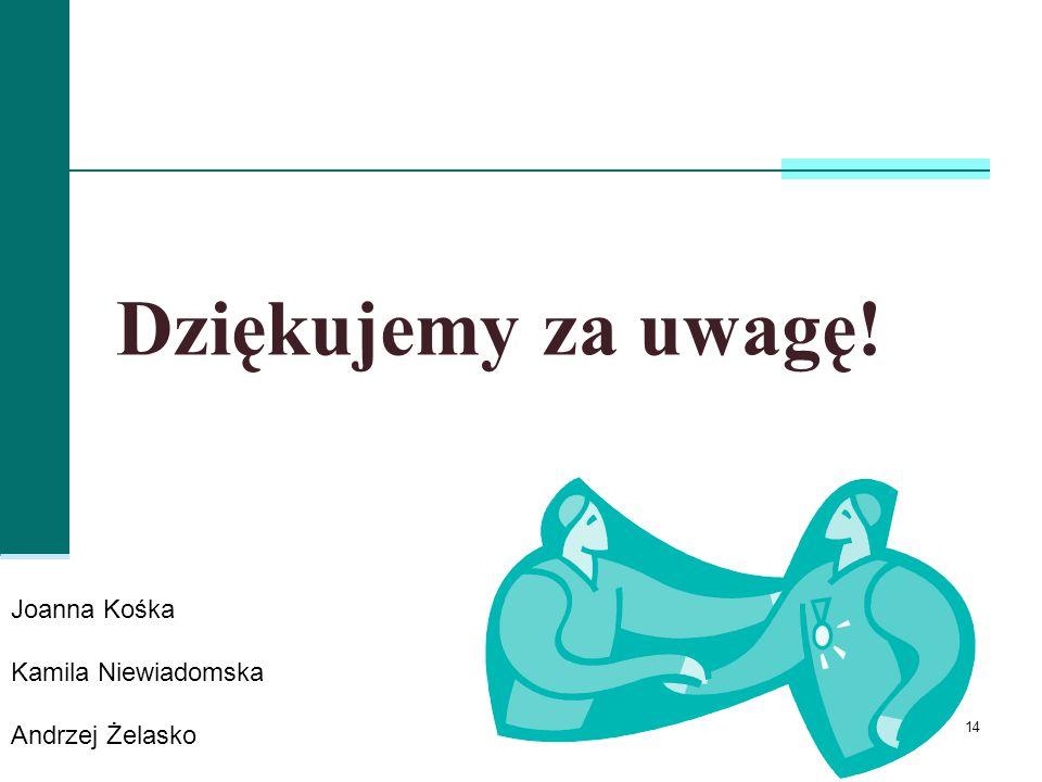 Dziękujemy za uwagę! Joanna Kośka Kamila Niewiadomska Andrzej Żelasko