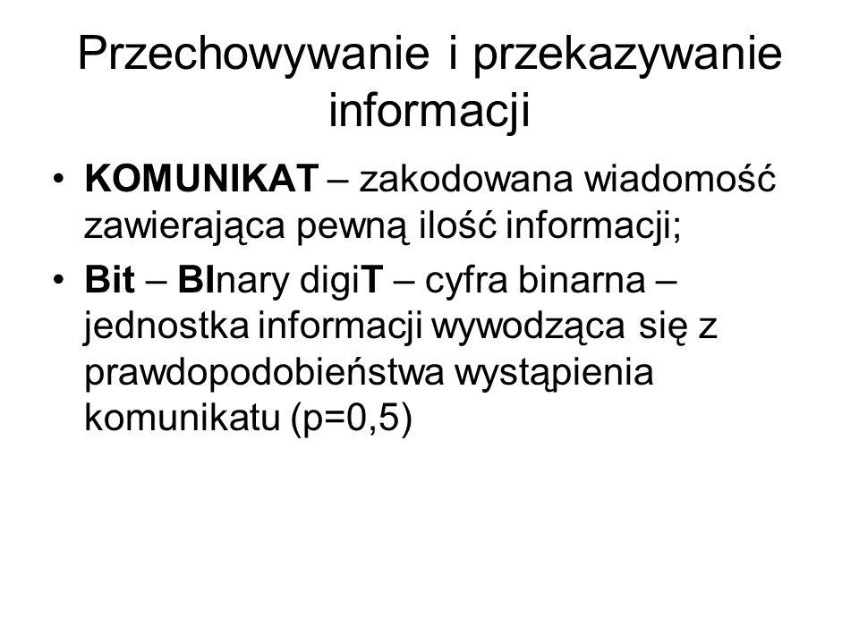 Przechowywanie i przekazywanie informacji