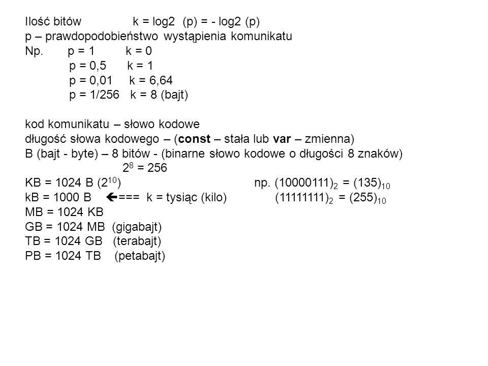Ilość bitów k = log2 (p) = - log2 (p)