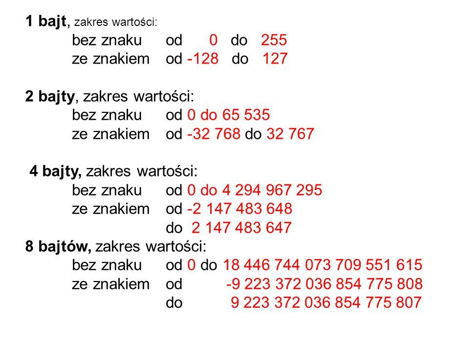 1 bajt, zakres wartości: bez znaku od 0 do 255. ze znakiem od -128 do 127. 2 bajty, zakres wartości:
