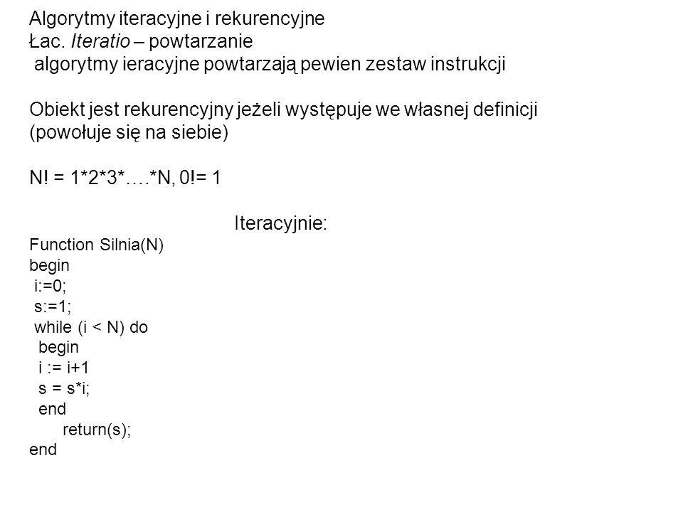 Algorytmy iteracyjne i rekurencyjne Łac. Iteratio – powtarzanie