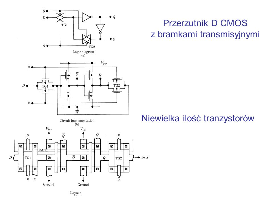 Przerzutnik D CMOS z bramkami transmisyjnymi