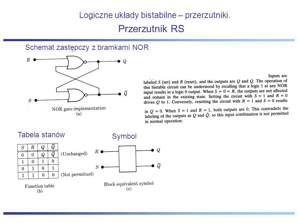 Przerzutnik RS Logiczne układy bistabilne – przerzutniki.