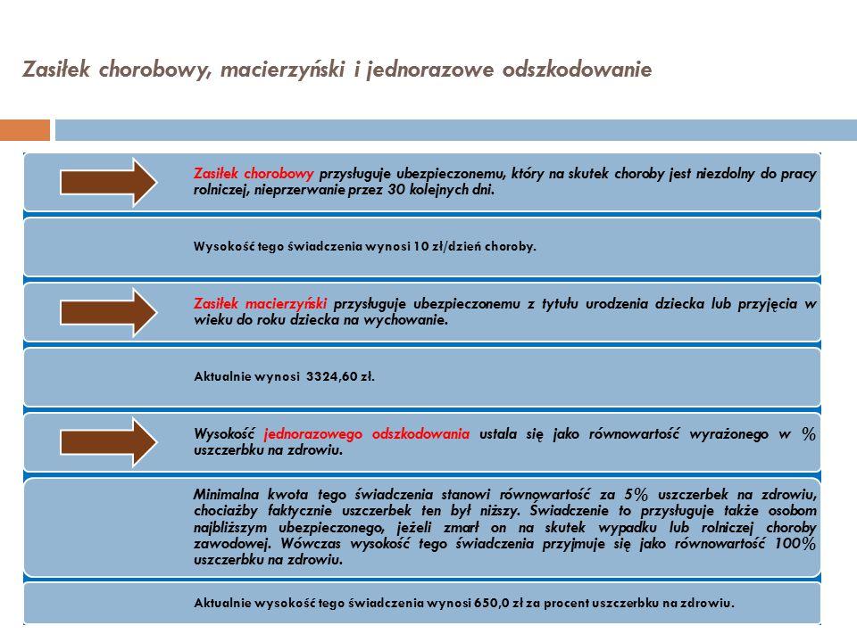 Zasiłek chorobowy, macierzyński i jednorazowe odszkodowanie