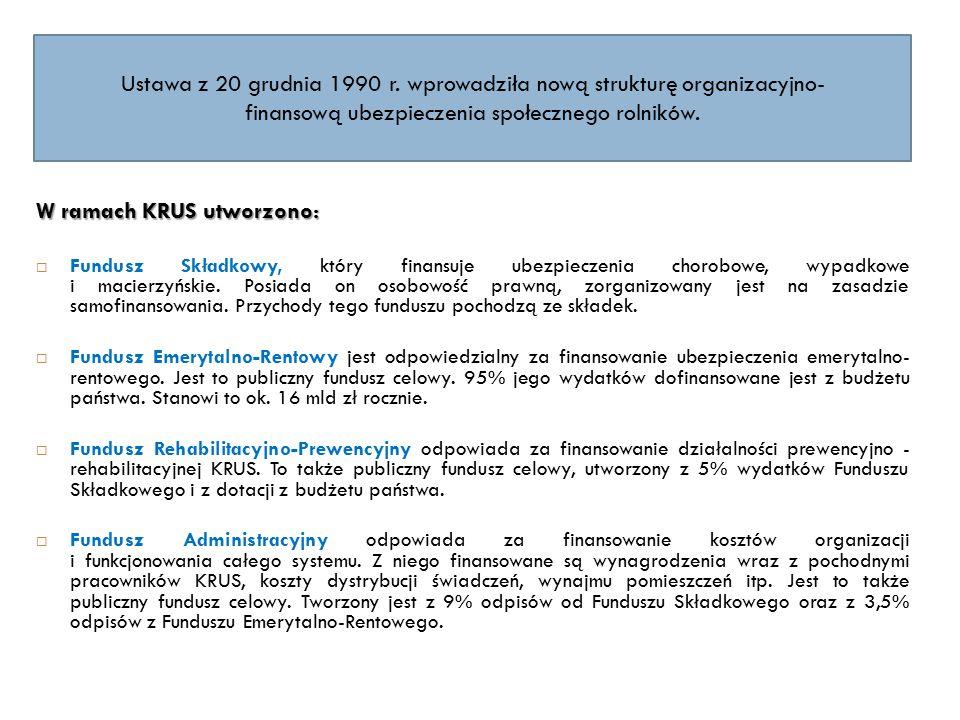 W ramach KRUS utworzono: