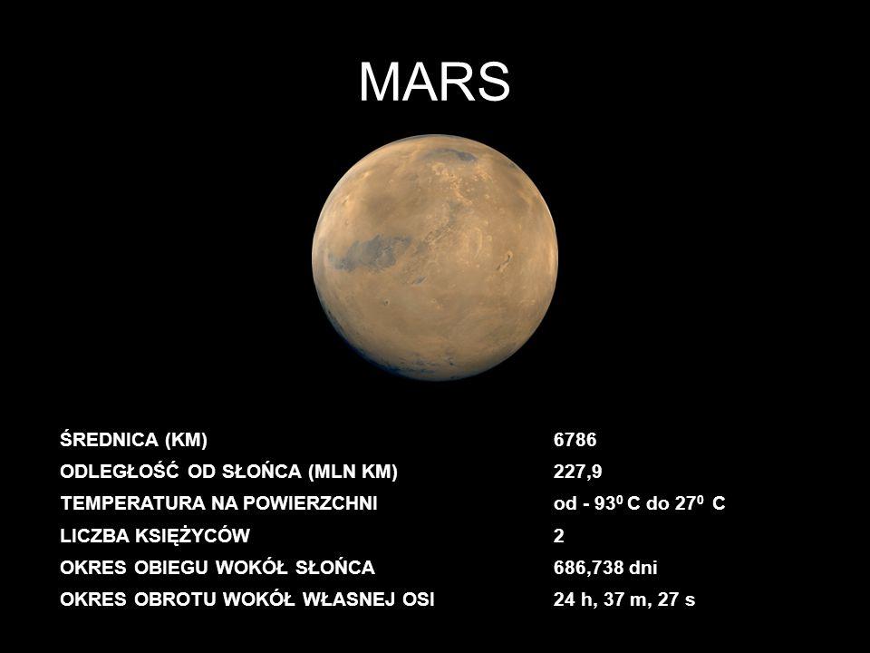 MARS ŚREDNICA (KM) 6786 ODLEGŁOŚĆ OD SŁOŃCA (MLN KM) 227,9