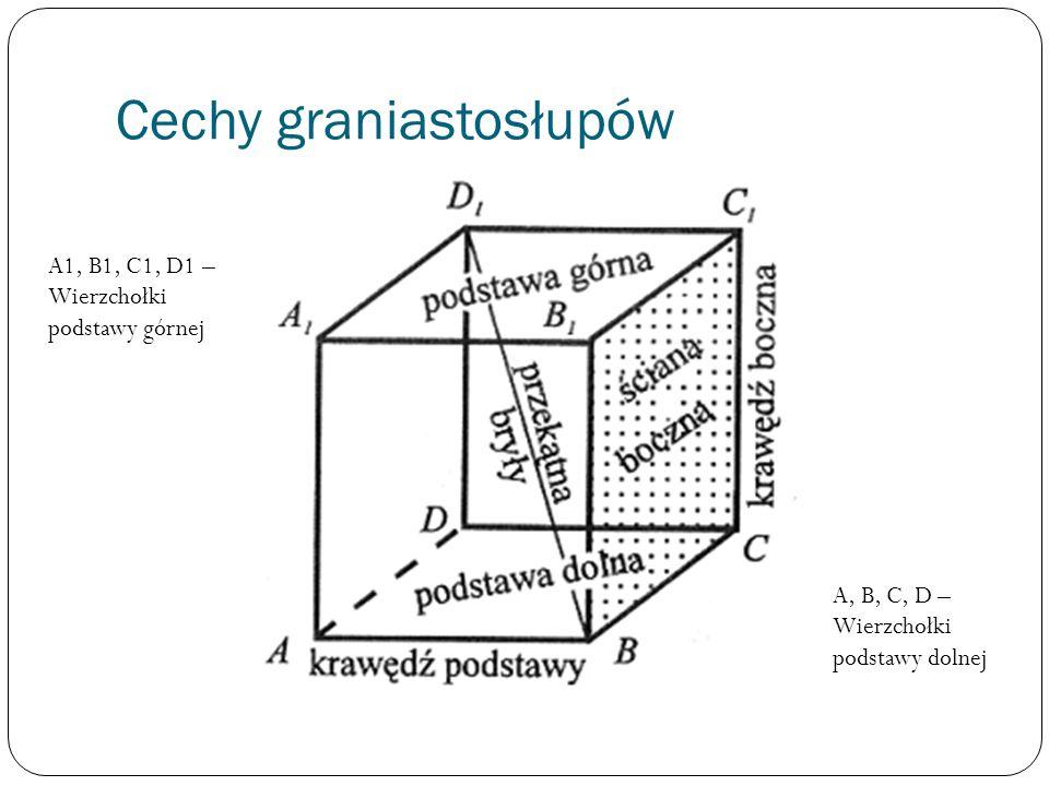 Cechy graniastosłupów