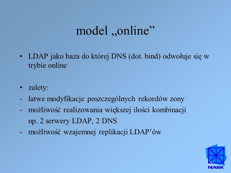 """model """"online LDAP jako baza do której DNS (dot. bind) odwołuje się w trybie online. zalety: łatwe modyfikacje poszczególnych rekordów zony."""