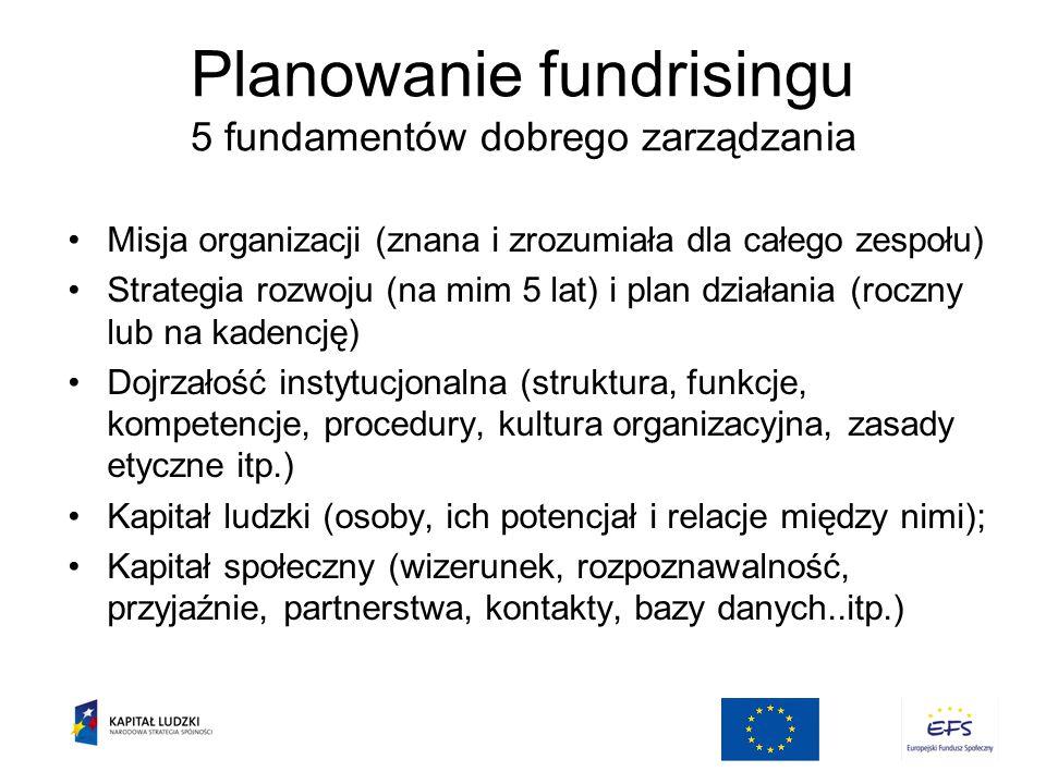 Planowanie fundrisingu 5 fundamentów dobrego zarządzania