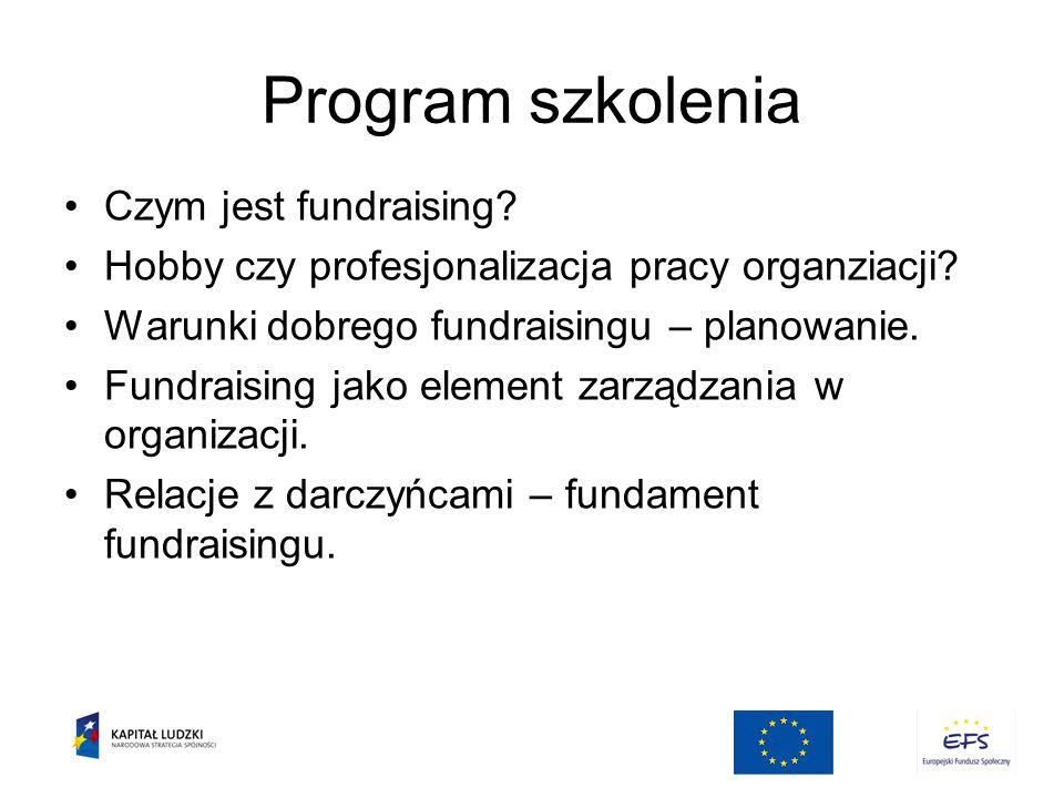 Program szkolenia Czym jest fundraising