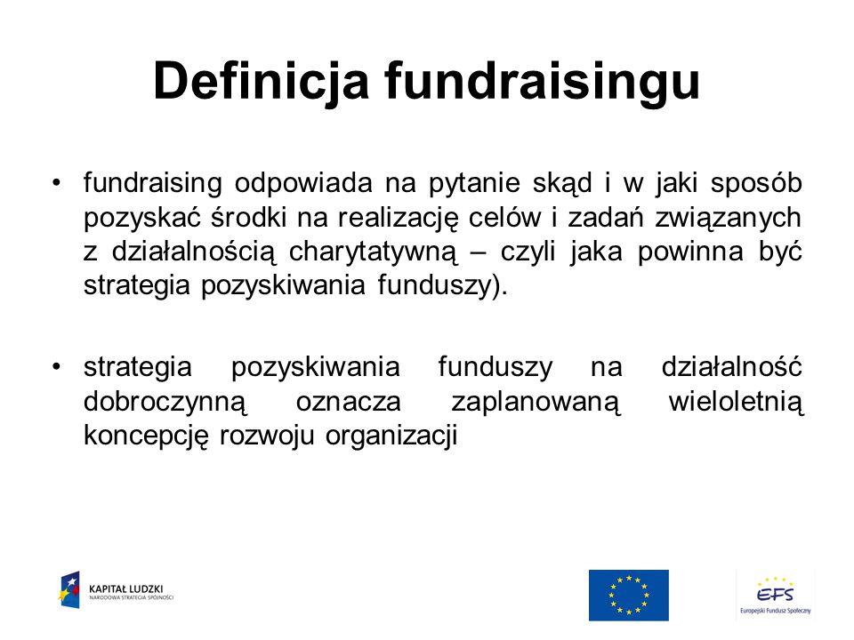 Definicja fundraisingu