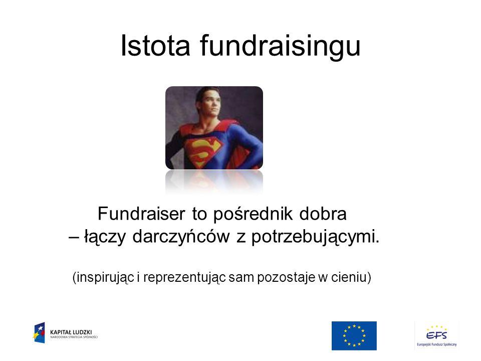 Istota fundraisingu Fundraiser to pośrednik dobra