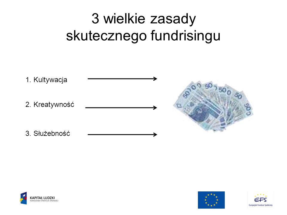 3 wielkie zasady skutecznego fundrisingu