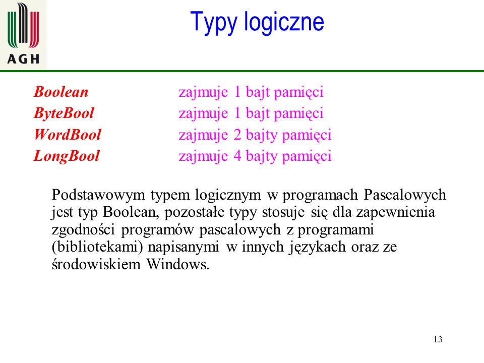 Typy logiczne Boolean zajmuje 1 bajt pamięci