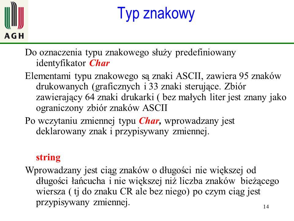 Typ znakowy Do oznaczenia typu znakowego służy predefiniowany identyfikator Char.