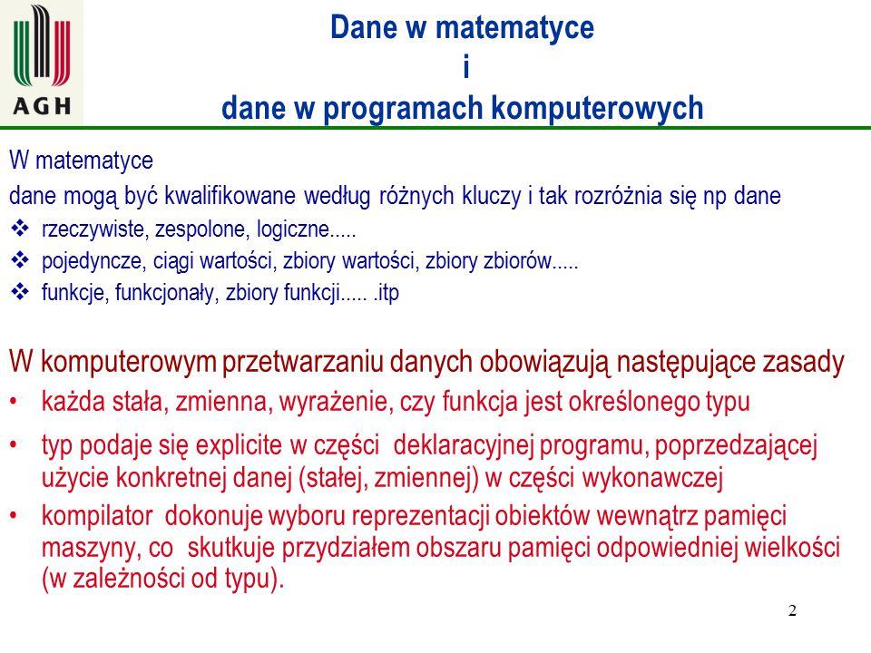 Dane w matematyce i dane w programach komputerowych