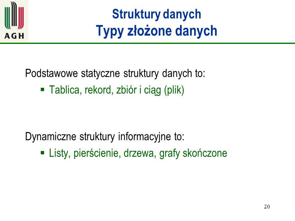 Struktury danych Typy złożone danych