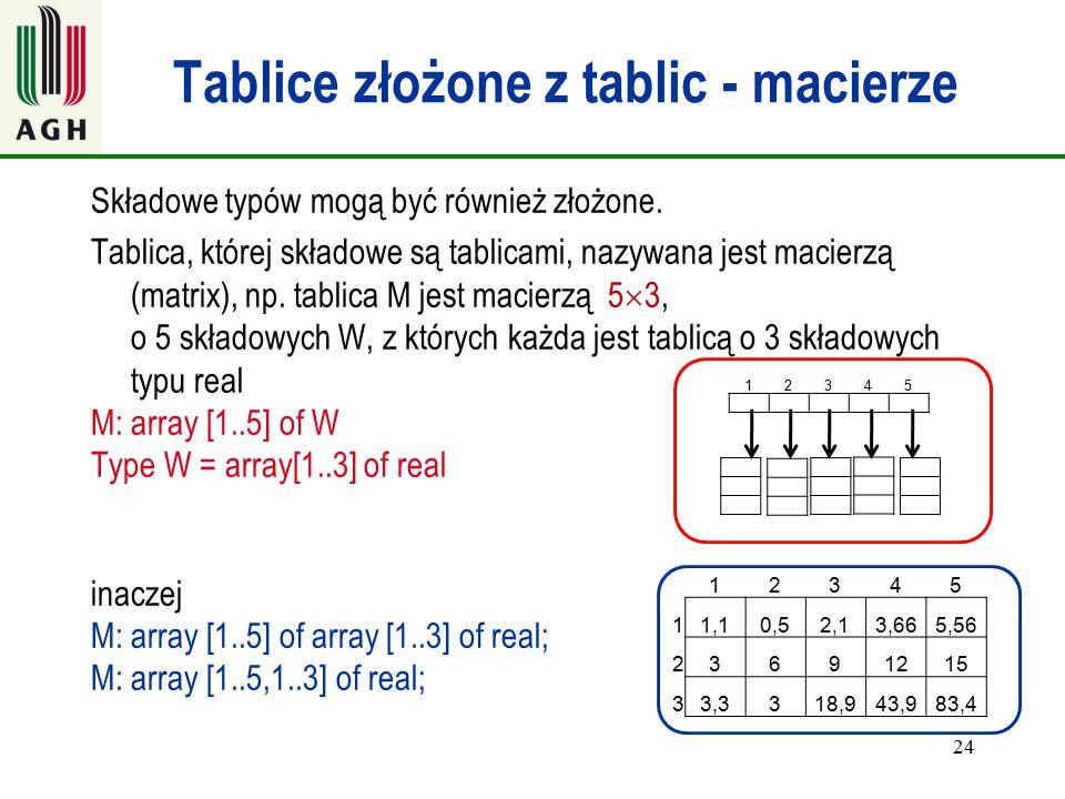 Tablice złożone z tablic - macierze