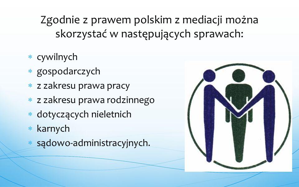 Zgodnie z prawem polskim z mediacji można skorzystać w następujących sprawach: