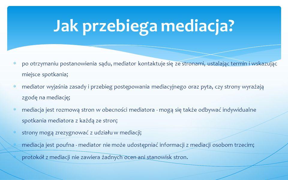 Jak przebiega mediacja
