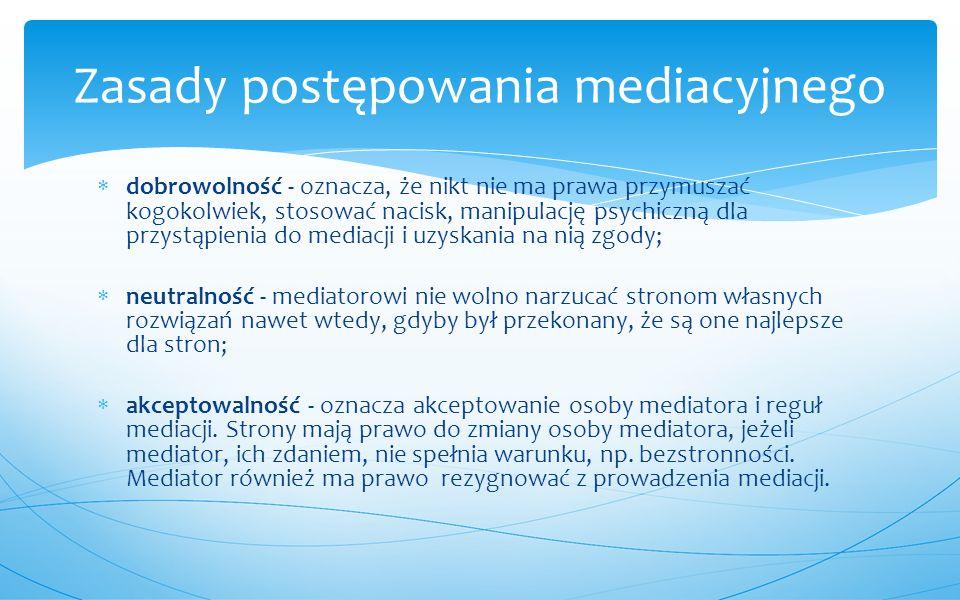 Zasady postępowania mediacyjnego