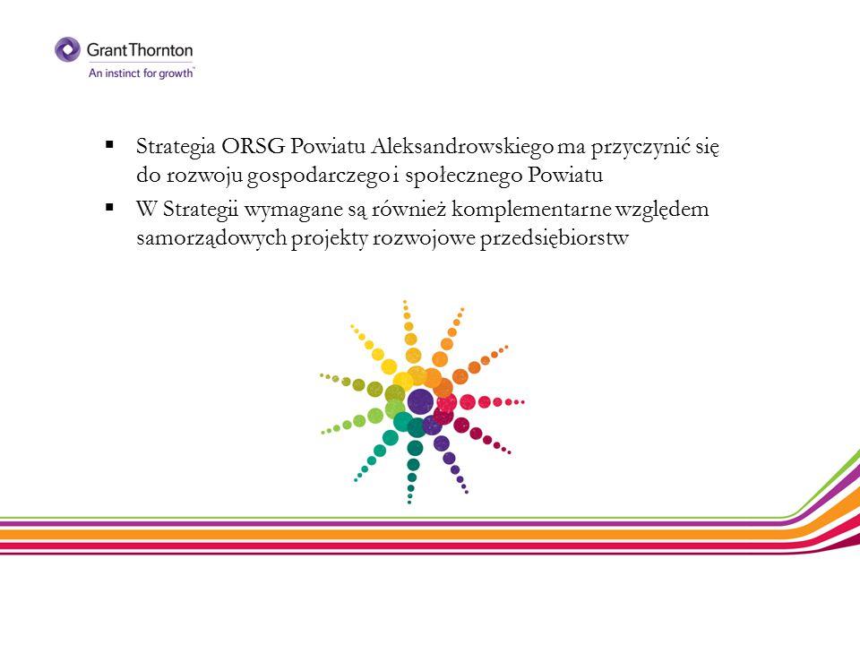 Strategia ORSG Powiatu Aleksandrowskiego ma przyczynić się do rozwoju gospodarczego i społecznego Powiatu