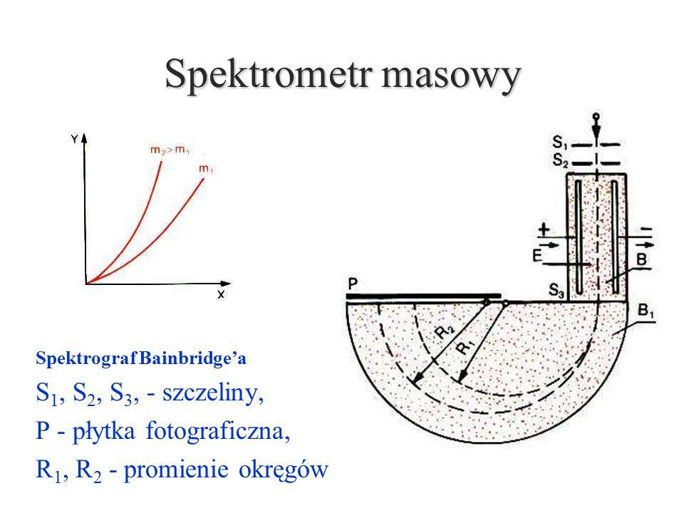 Spektrometr masowy S1, S2, S3, - szczeliny, P - płytka fotograficzna,