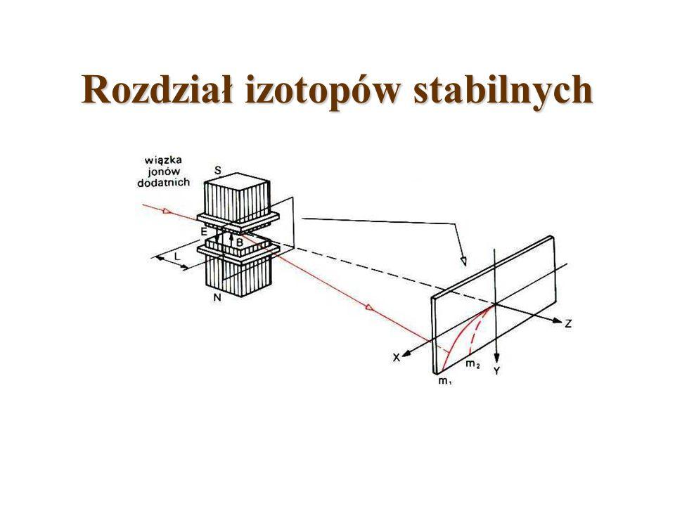Rozdział izotopów stabilnych