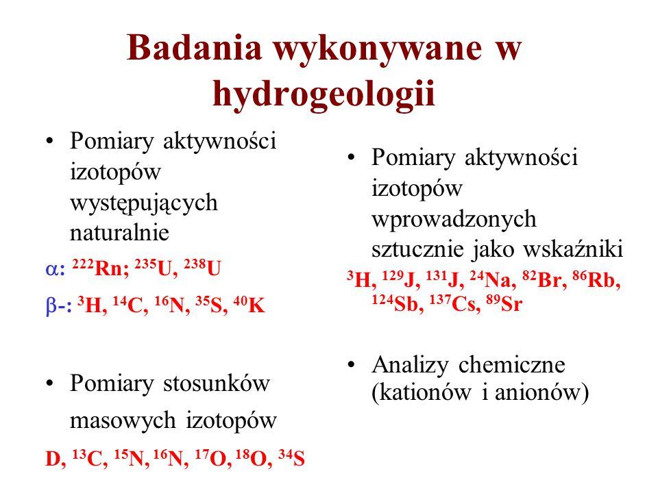 Badania wykonywane w hydrogeologii