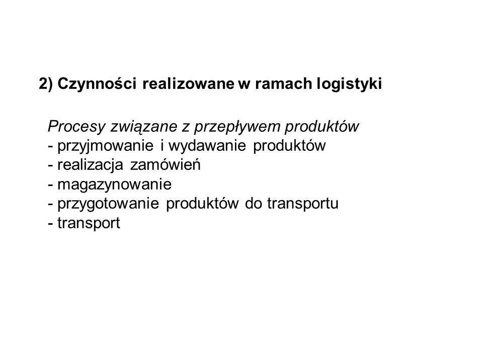 2) Czynności realizowane w ramach logistyki