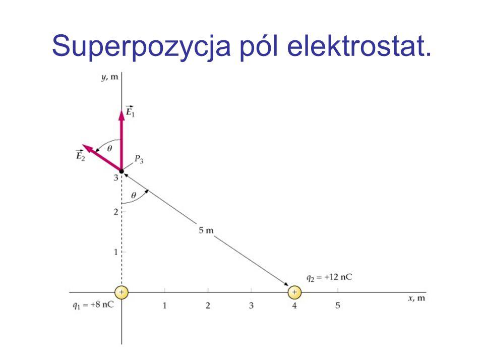 Superpozycja pól elektrostat.