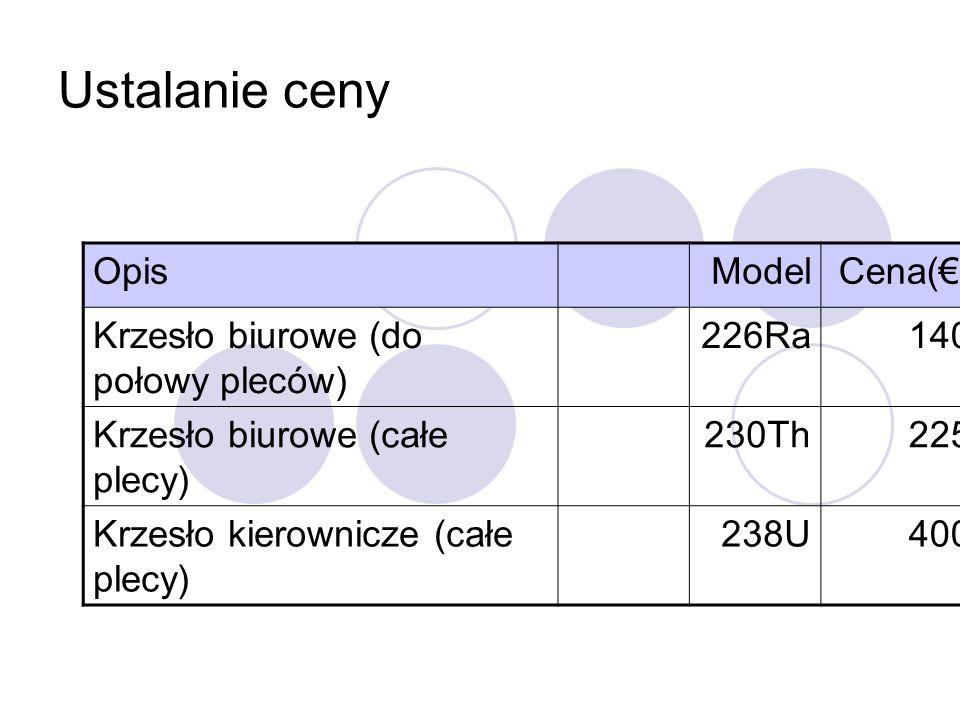Ustalanie ceny Opis Model Cena(€) Krzesło biurowe (do połowy pleców)