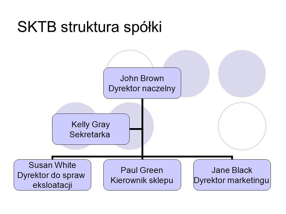 SKTB struktura spółki