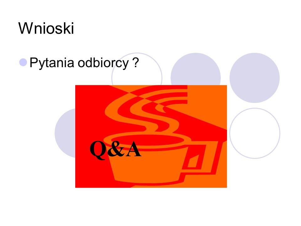 Wnioski Pytania odbiorcy Q&A