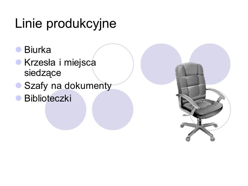 Linie produkcyjne Biurka Krzesła i miejsca siedzące Szafy na dokumenty