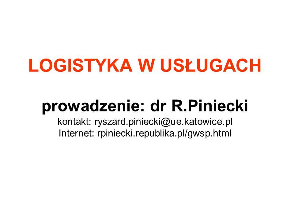 LOGISTYKA W USŁUGACH prowadzenie: dr R. Piniecki kontakt: ryszard