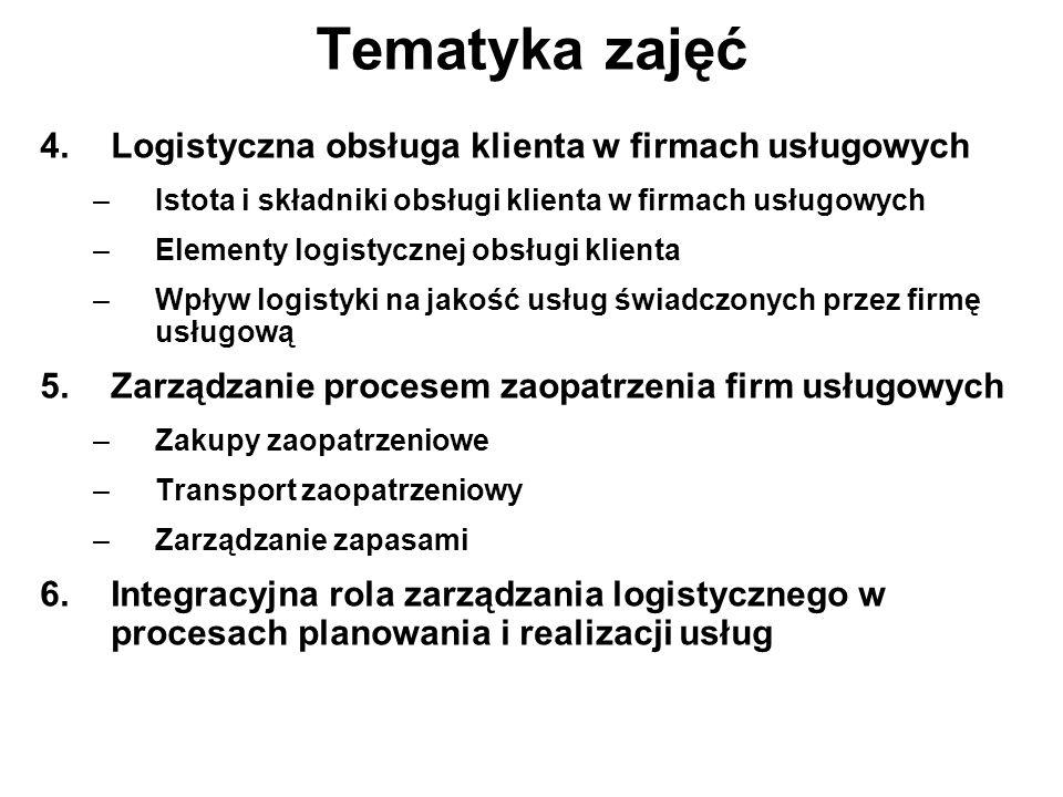 Tematyka zajęć Logistyczna obsługa klienta w firmach usługowych